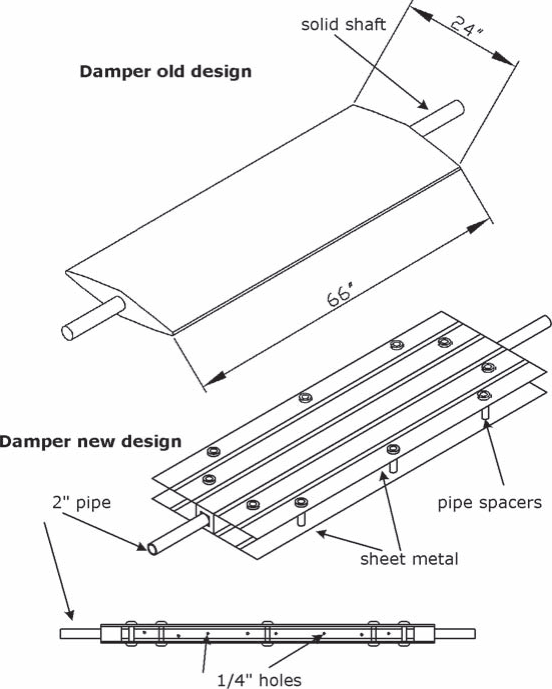 Perspective View of Old and New Design of Dampers