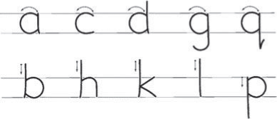 Letters should be taught in groups with similar starting points and shapes. The top line shows some of the 'c' group, and the bottom line shows some of the 'I' group