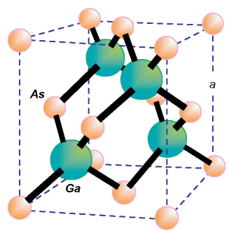 Atomic structure of GaAs