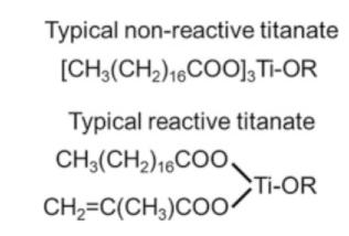 Other Organometallic Coupling Agents (Organo-Titanates and