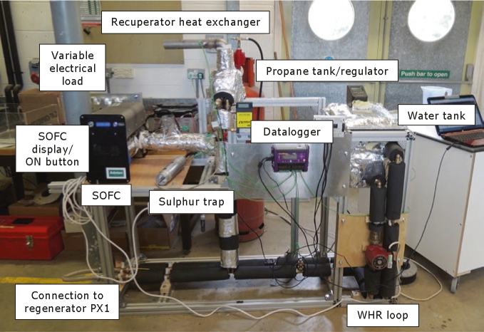 Experimental test set-up for the micro-tubular SOFC CHP unit, with propane bottle, sulphur trap, electrical discharger and WHR circuit