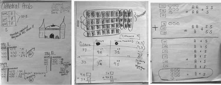 Poster artifacts showing guess and check, tabular/pictorial, linear addition. Source