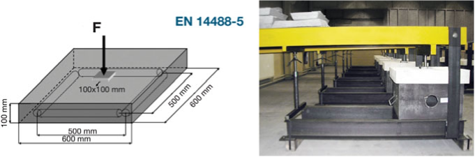 Setup of EN14488-5 creep test method reach this level, a deflection of 3 mm is preferred