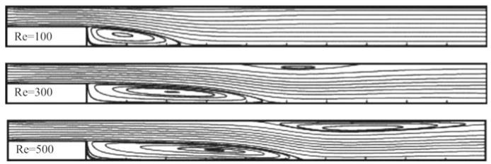 Nonhomogeneous Aggregation in Emulsion Flow - Computational
