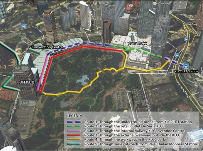 Variety of route choices allow good experience among the community generating life and activity within the KLCC zone (Mastura 2013)