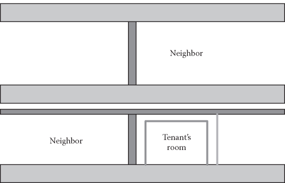Schematic cross section of the tenant's room and neighbors