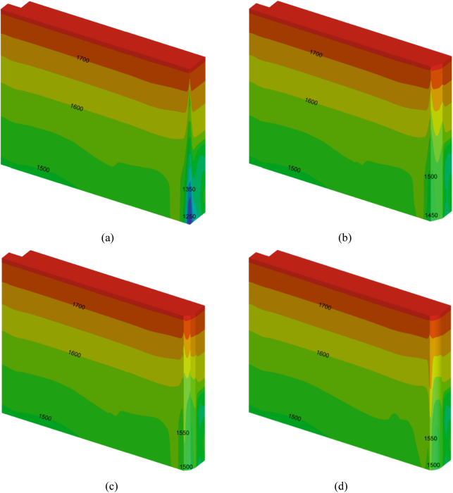 The temperature field of strand surface under different mold corner structure