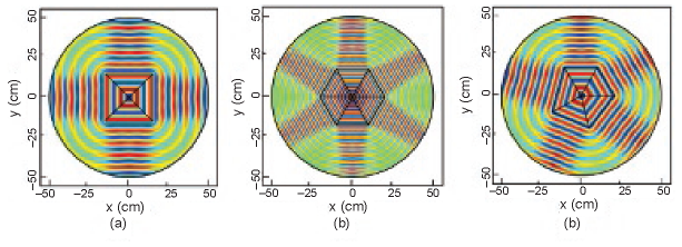 Snapshots of the z-directed near- and far-zone electric field determined via a two-dimensional COMSOL simulation of the transformation optics lens at 3 GHz with