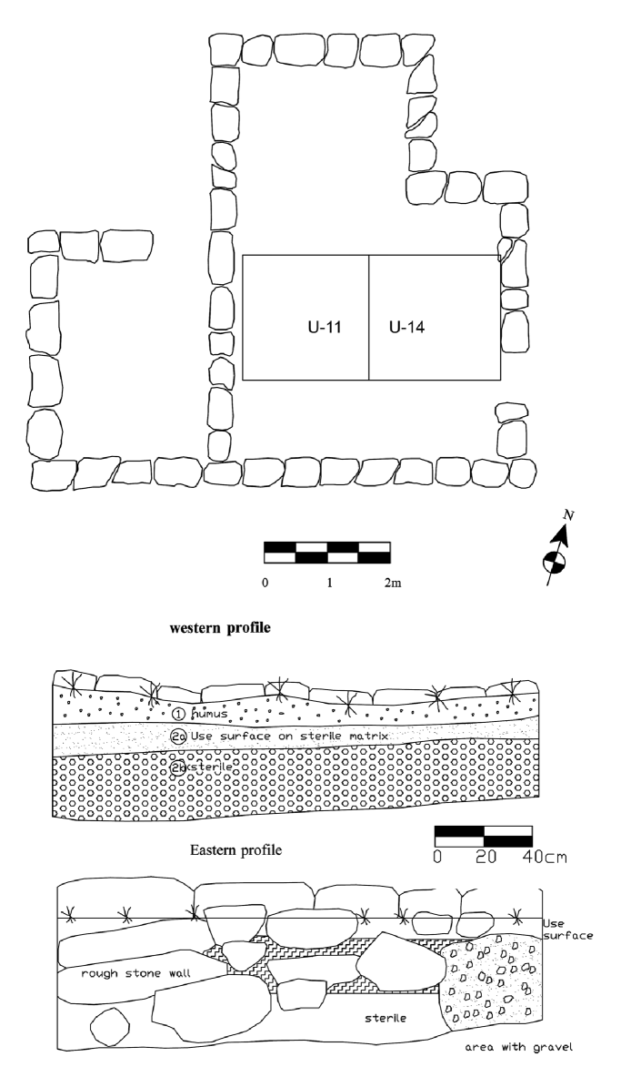 Example of an excavated domestic residence (Structure 13) outside the Cuz- cotuyo plaza building complex. The graph also shows the western stratigraphic profile